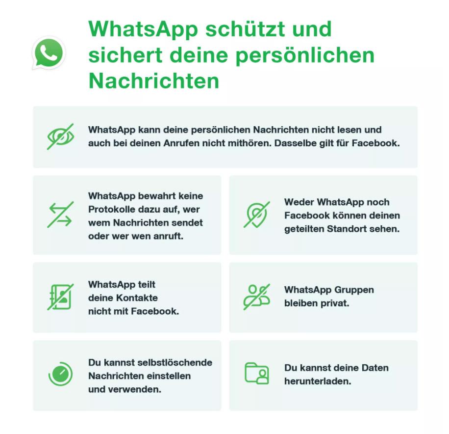 Schaubild - WhatsApp Sicherheit (Bild: Facebook)